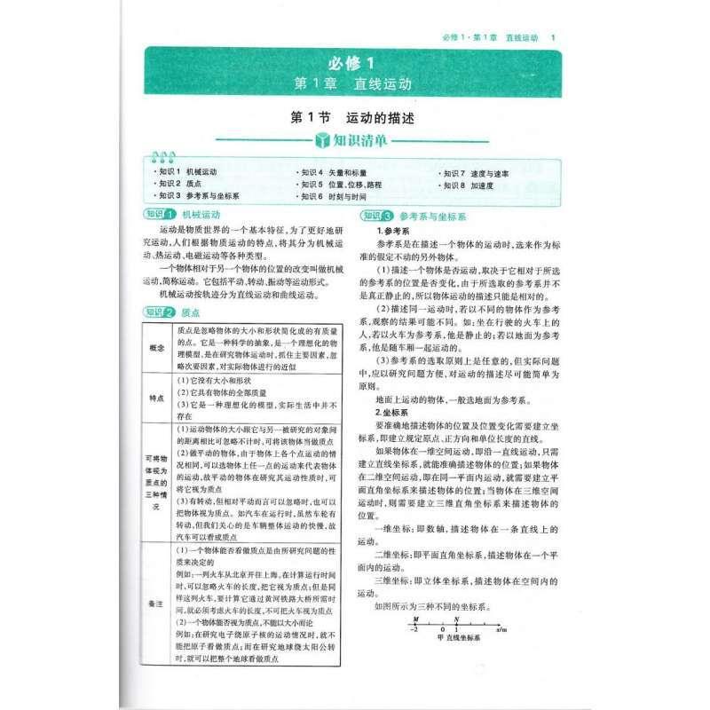 曲一线科学备考 高中必备工具书 高中物理知识清单(第2次修订)